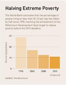 extreme-poverty